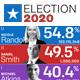 پروژه افتر افکت نتایج انتخابات